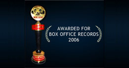 Best Box Office Collection - Krodh